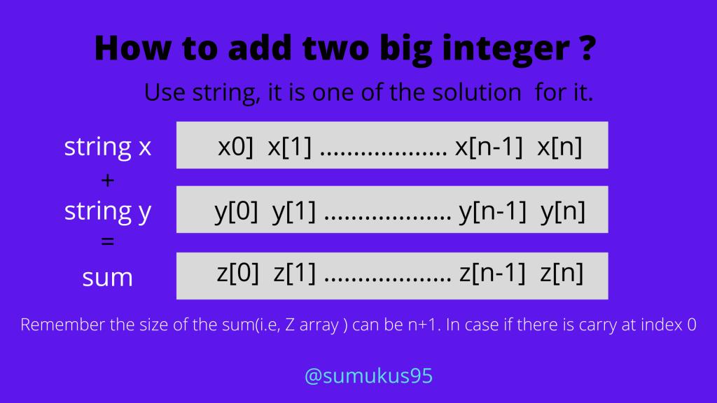 Big integer addition using string