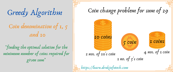 A greedy algorithm for coin change problem