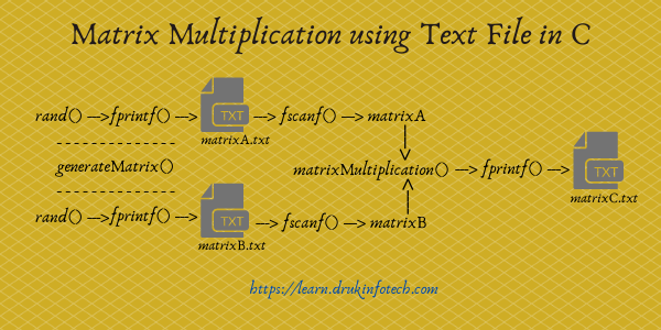 Matrix multiplication using text file